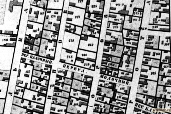 Хотевский план 1852 г.