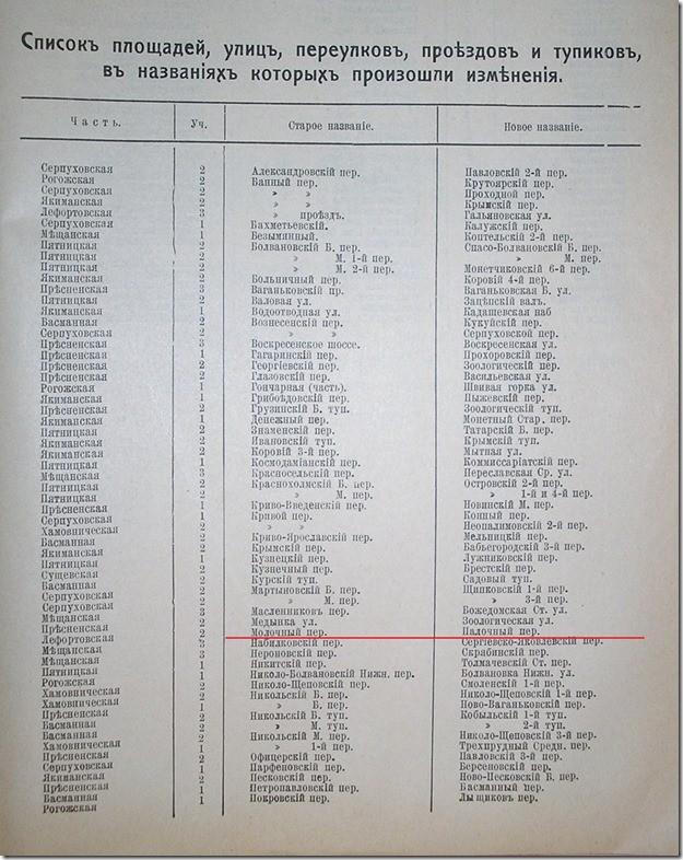 1913-переим_web